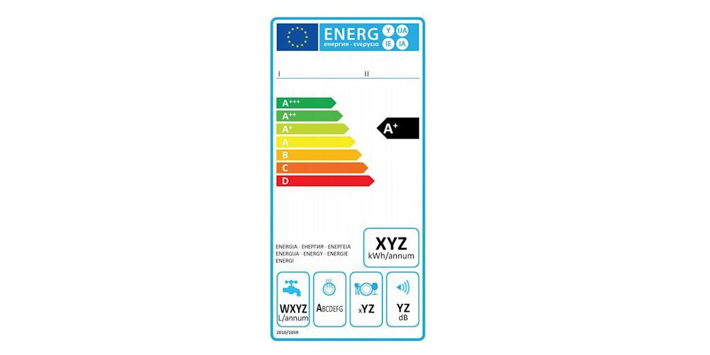 Bildet viser energimerke for vaskemaskiner.